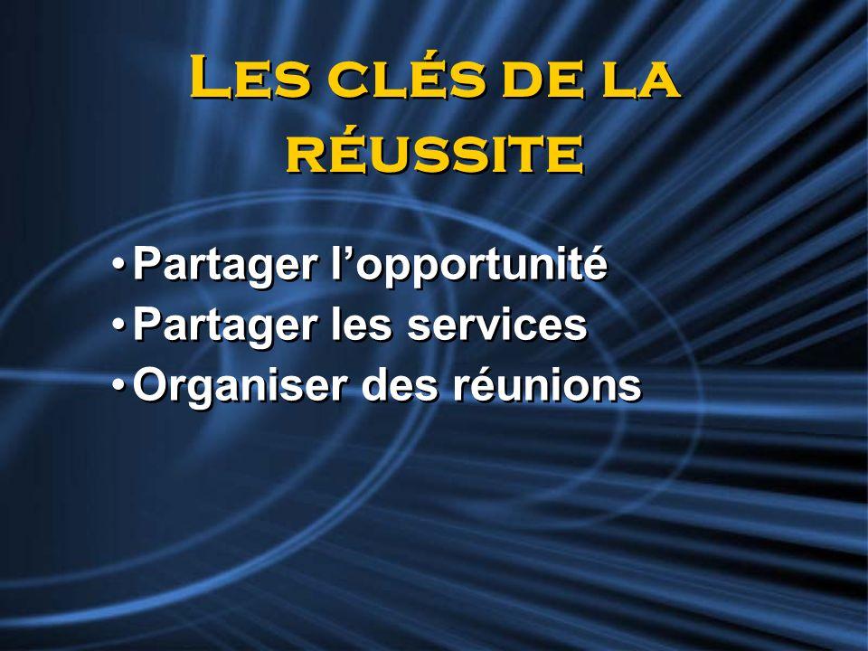Les clés de la réussite Partager lopportunité Partager les services Organiser des réunions Partager lopportunité Partager les services Organiser des r