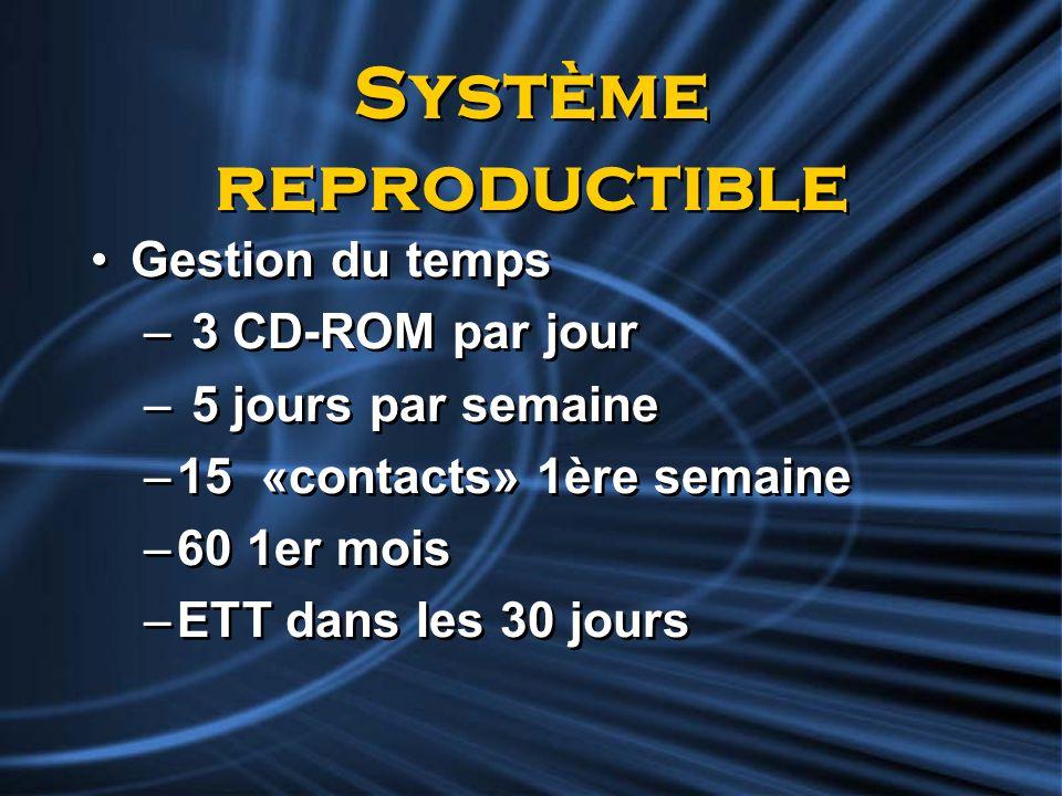 Système reproductible Gestion du temps – 3 CD-ROM par jour – 5 jours par semaine –15 «contacts» 1ère semaine –60 1er mois –ETT dans les 30 jours Gesti