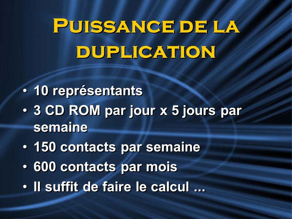 Puissance de la duplication 10 représentants 3 CD ROM par jour x 5 jours par semaine 150 contacts par semaine 600 contacts par mois Il suffit de faire