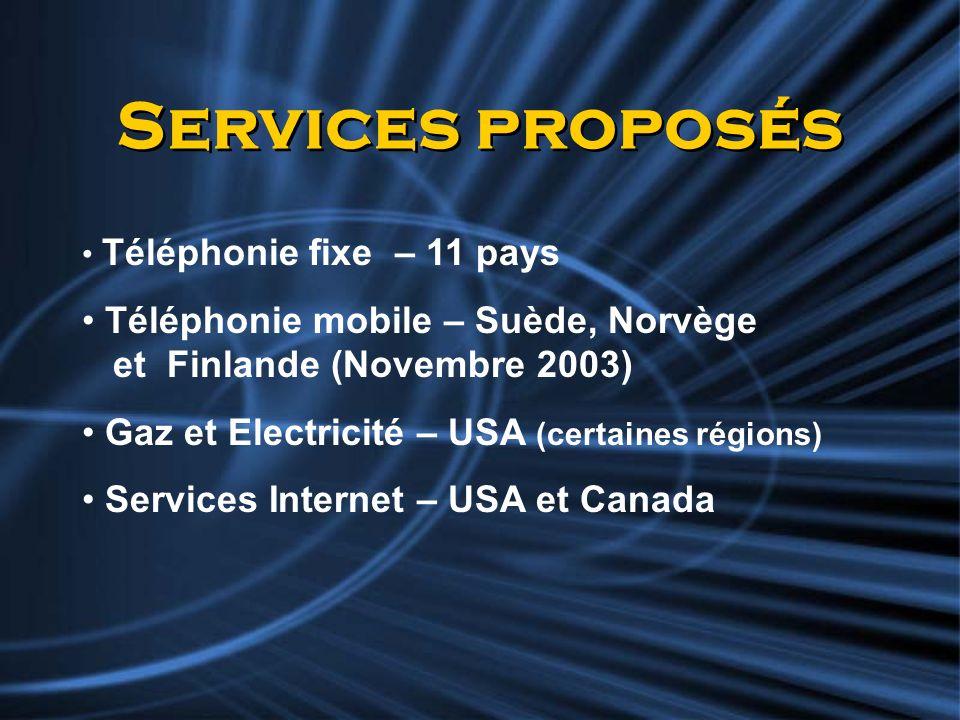 Services proposés Téléphonie fixe – 11 pays Téléphonie mobile – Suède, Norvège et Finlande (Novembre 2003) Gaz et Electricité – USA (certaines régions