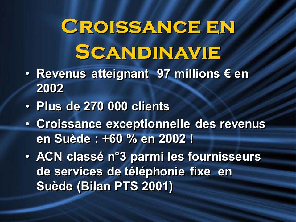 Croissance en Scandinavie Revenus atteignant 97 millions en 2002 Plus de 270 000 clients Croissance exceptionnelle des revenus en Suède : +60 % en 200