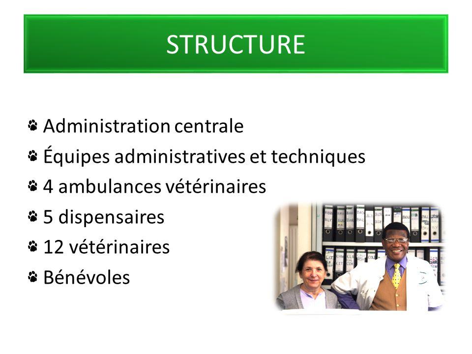 STRUCTURE Administration centrale Équipes administratives et techniques 4 ambulances vétérinaires 5 dispensaires 12 vétérinaires Bénévoles