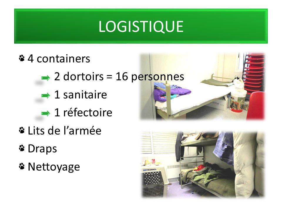 LOGISTIQUE 4 containers 2 dortoirs = 16 personnes 1 sanitaire 1 réfectoire Lits de larmée Draps Nettoyage