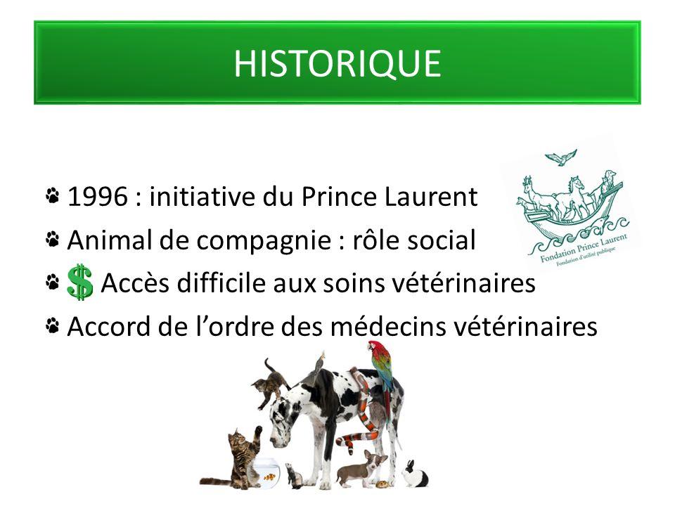 HISTORIQUE 1996 : initiative du Prince Laurent Animal de compagnie : rôle social Accès difficile aux soins vétérinaires Accord de lordre des médecins vétérinaires