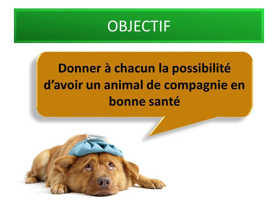 OBJECTIF Donner à chacun la possibilité davoir un animal de compagnie en bonne santé