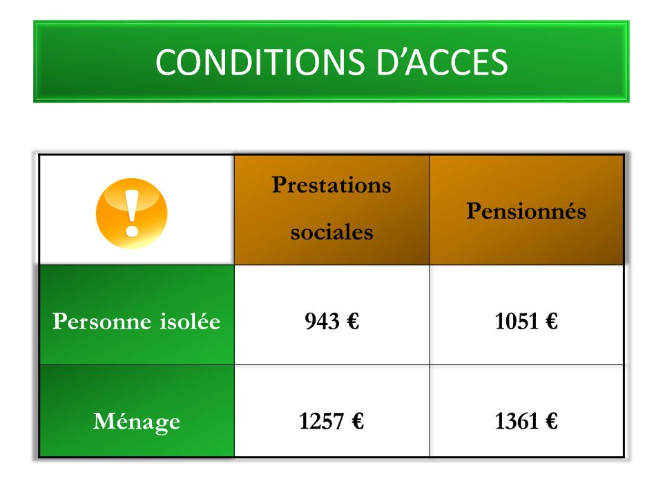 CONDITIONS DACCES