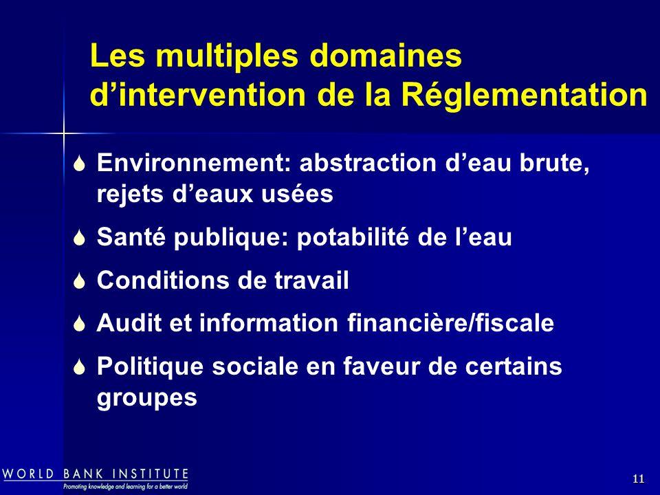 11 Les multiples domaines dintervention de la Réglementation Environnement: abstraction deau brute, rejets deaux usées Santé publique: potabilité de l