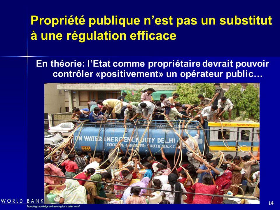 14 Propriété publique nest pas un substitut à une régulation efficace En théorie: lEtat comme propriétaire devrait pouvoir contrôler «positivement» un