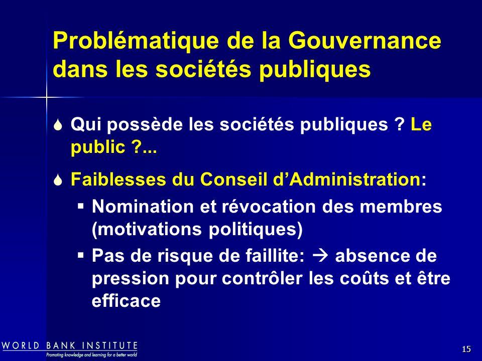 15 Problématique de la Gouvernance dans les sociétés publiques Qui possède les sociétés publiques ? Le public ?... Faiblesses du Conseil dAdministrati