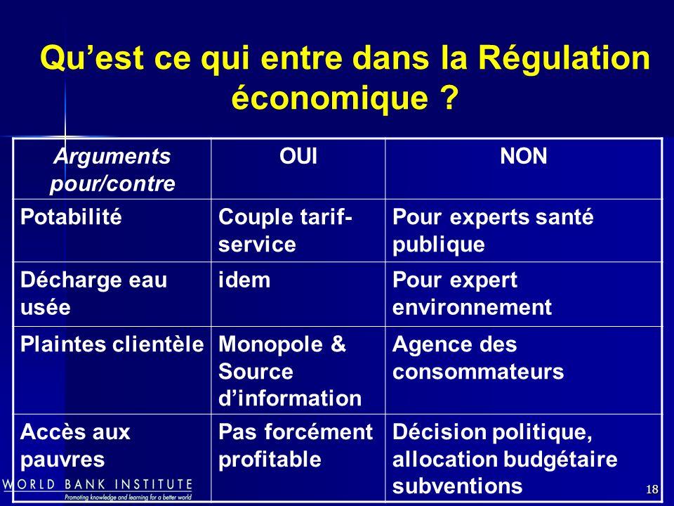 18 Quest ce qui entre dans la Régulation économique ? Arguments pour/contre OUINON PotabilitéCouple tarif- service Pour experts santé publique Décharg