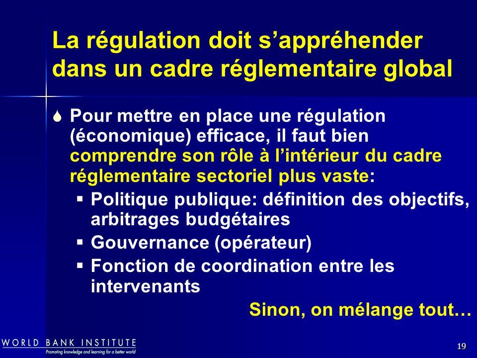 19 La régulation doit sappréhender dans un cadre réglementaire global Pour mettre en place une régulation (économique) efficace, il faut bien comprend