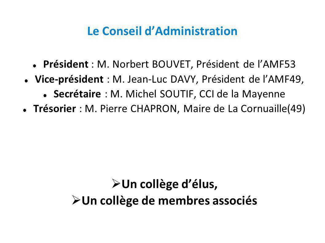 Le Conseil dAdministration Président : M.Norbert BOUVET, Président de lAMF53 Vice-président : M.