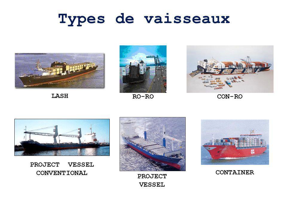 TRANSPORT MARITIME - OCÉANIQUE En volume, le transport par vaisseau représente plus de 90% des mouvements de marchandises à linternational.