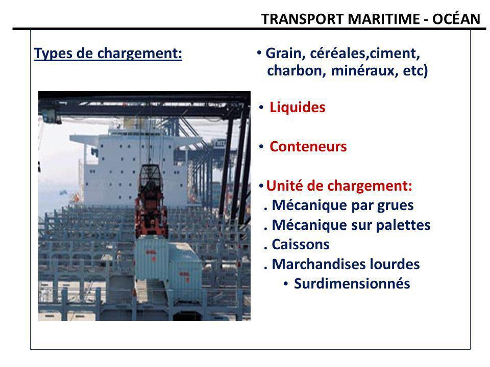 TRANSPORT MARITIME - OCÉAN Types de chargement: Grain, céréales,ciment, charbon, minéraux, etc) Liquides Conteneurs Unité de chargement:. Mécanique pa