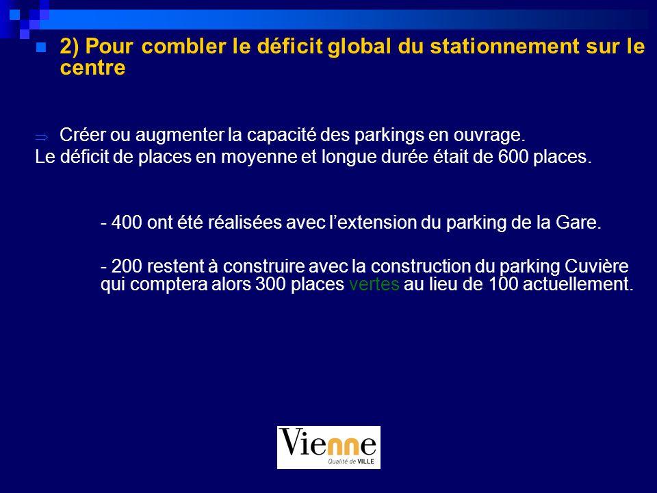2) Pour combler le déficit global du stationnement sur le centre Créer ou augmenter la capacité des parkings en ouvrage. Le déficit de places en moyen