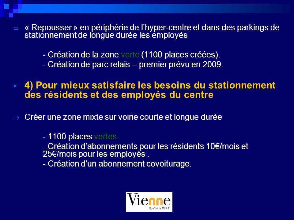 « Repousser » en périphérie de lhyper-centre et dans des parkings de stationnement de longue durée les employés - Création de la zone verte (1100 plac