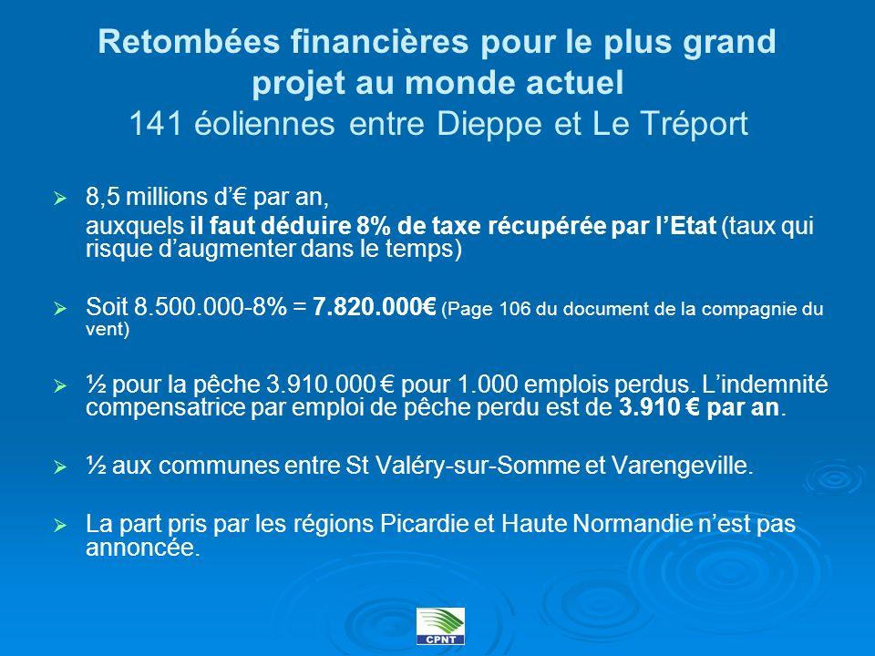 Retombées financières pour le plus grand projet au monde actuel 141 éoliennes entre Dieppe et Le Tréport 8,5 millions d par an, auxquels il faut dédui