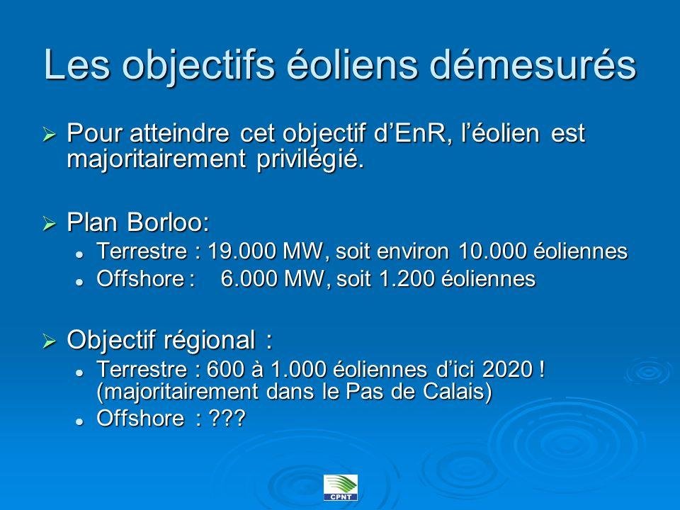 Les objectifs éoliens démesurés Pour atteindre cet objectif dEnR, léolien est majoritairement privilégié. Pour atteindre cet objectif dEnR, léolien es