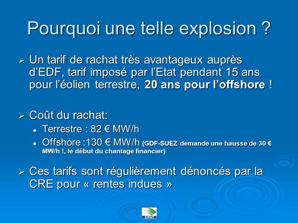 Pourquoi une telle explosion ? Un tarif de rachat très avantageux auprès dEDF, tarif imposé par lEtat pendant 15 ans pour léolien terrestre, 20 ans po