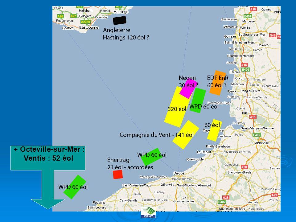 Eolien Offshore / Terrestre Léolien offshore se caractérise par un taux de charge de 30 à 40% en haute mer, 25 à 30% pour léolien côtier, 20 à 25% pour le terrestre.