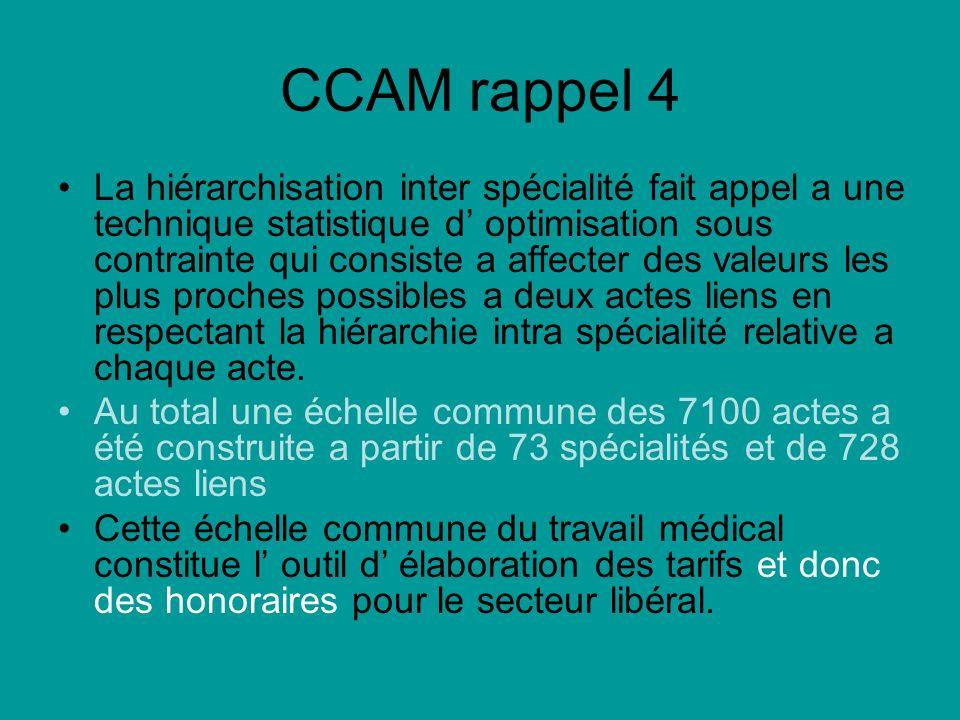 CCAM rappel 4 La hiérarchisation inter spécialité fait appel a une technique statistique d optimisation sous contrainte qui consiste a affecter des valeurs les plus proches possibles a deux actes liens en respectant la hiérarchie intra spécialité relative a chaque acte.