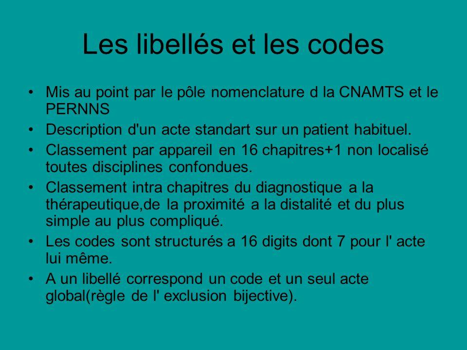 Les libellés et les codes Mis au point par le pôle nomenclature d la CNAMTS et le PERNNS Description d'un acte standart sur un patient habituel. Class