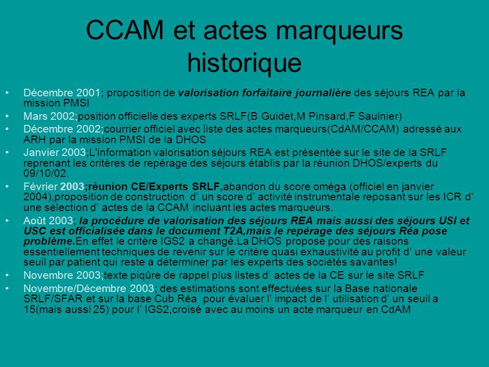CCAM et actes marqueurs historique Décembre 2001; proposition de valorisation forfaitaire journalière des séjours REA par la mission PMSI Mars 2002;po