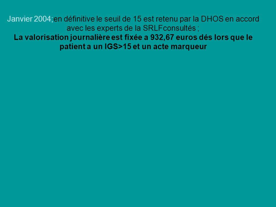 Janvier 2004;en définitive le seuil de 15 est retenu par la DHOS en accord avec les experts de la SRLFconsultés ; La valorisation journalière est fixée a 932,67 euros dés lors que le patient a un IGS >15 et un acte marqueur