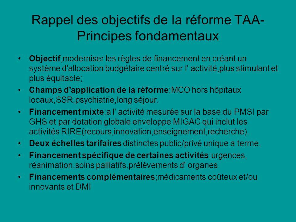 Rappel des objectifs de la réforme TAA- Principes fondamentaux Objectif;moderniser les règles de financement en créant un système d'allocation budgéta