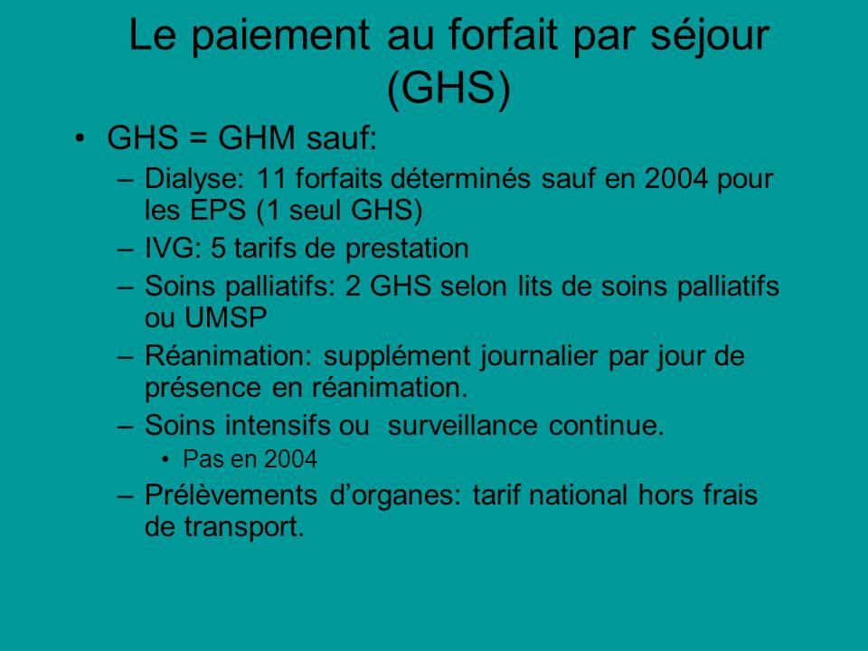Le paiement au forfait par séjour (GHS) GHS = GHM sauf: –Dialyse: 11 forfaits déterminés sauf en 2004 pour les EPS (1 seul GHS) –IVG: 5 tarifs de pres