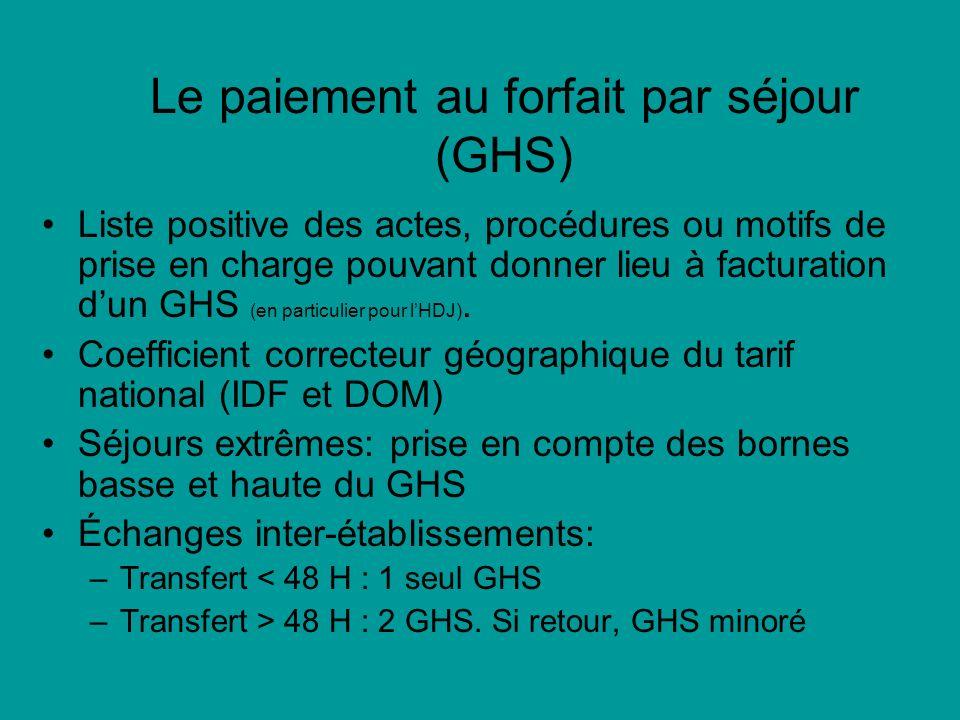 Le paiement au forfait par séjour (GHS) Liste positive des actes, procédures ou motifs de prise en charge pouvant donner lieu à facturation dun GHS (en particulier pour lHDJ).