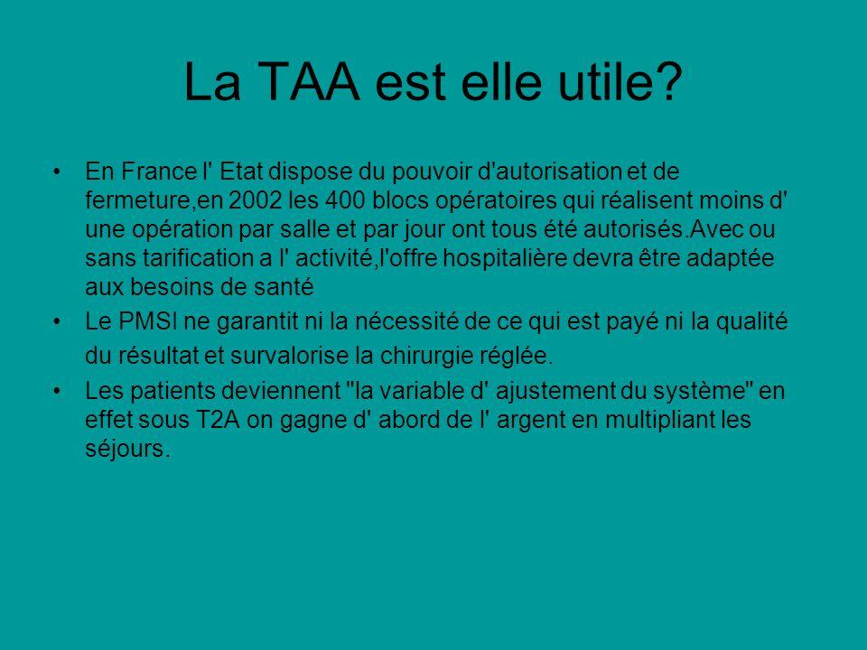 La TAA est elle utile? En France l' Etat dispose du pouvoir d'autorisation et de fermeture,en 2002 les 400 blocs opératoires qui réalisent moins d' un