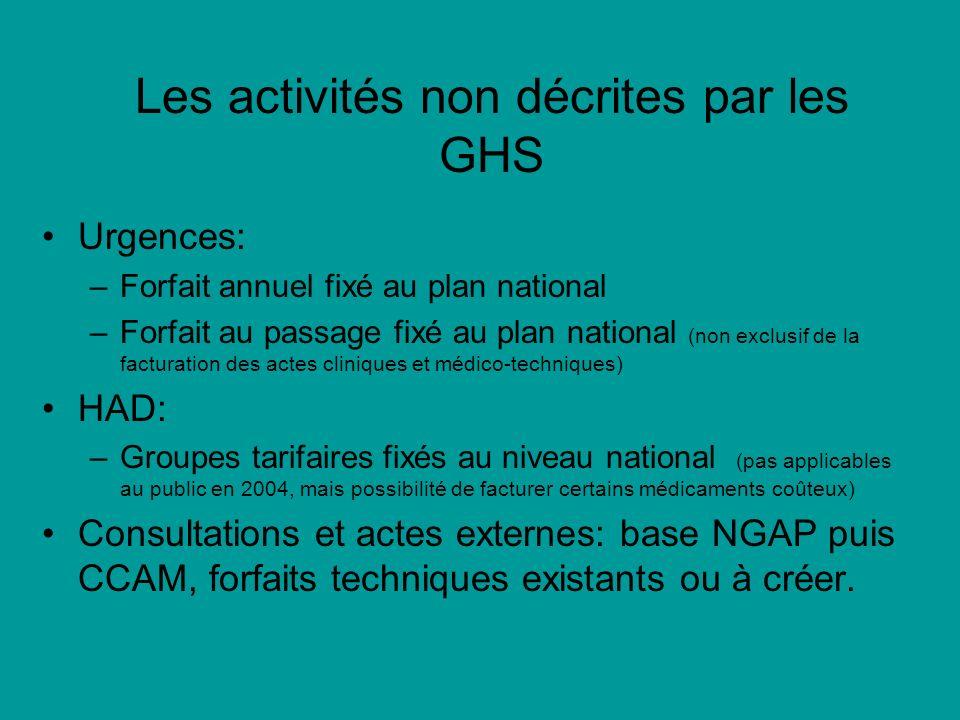 Les activités non décrites par les GHS Urgences: –Forfait annuel fixé au plan national –Forfait au passage fixé au plan national (non exclusif de la f
