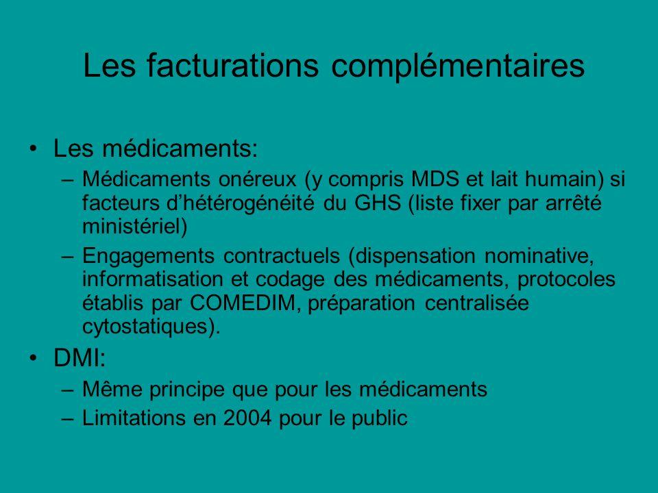 Les facturations complémentaires Les médicaments: –Médicaments onéreux (y compris MDS et lait humain) si facteurs dhétérogénéité du GHS (liste fixer p
