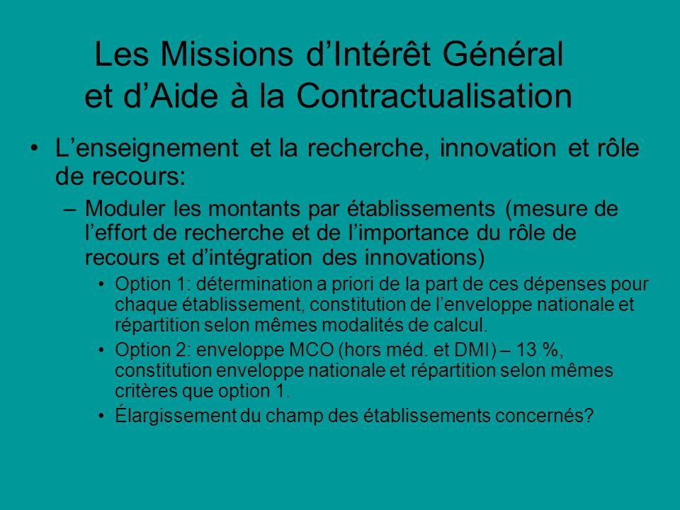 Les Missions dIntérêt Général et dAide à la Contractualisation Lenseignement et la recherche, innovation et rôle de recours: –Moduler les montants par