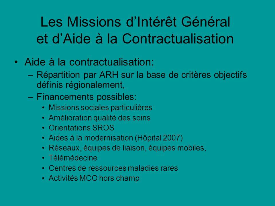 Les Missions dIntérêt Général et dAide à la Contractualisation Aide à la contractualisation: –Répartition par ARH sur la base de critères objectifs dé