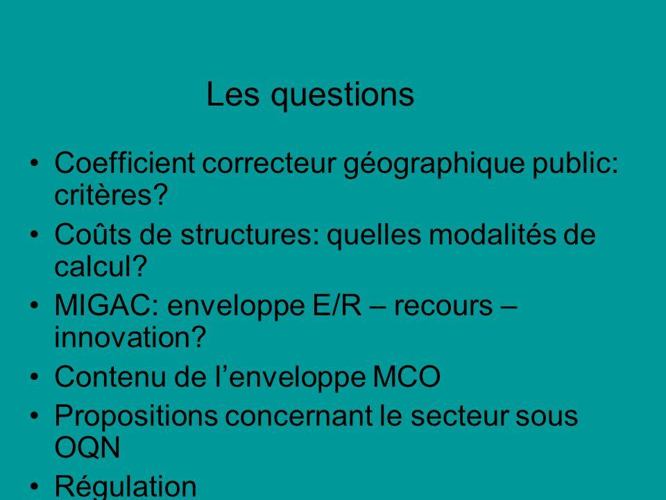 Les questions Coefficient correcteur géographique public: critères? Coûts de structures: quelles modalités de calcul? MIGAC: enveloppe E/R – recours –