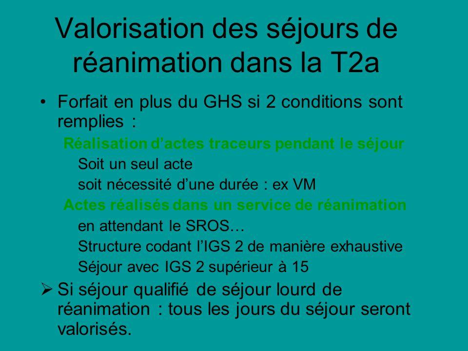 Valorisation des séjours de réanimation dans la T2a Forfait en plus du GHS si 2 conditions sont remplies : Réalisation dactes traceurs pendant le séjo