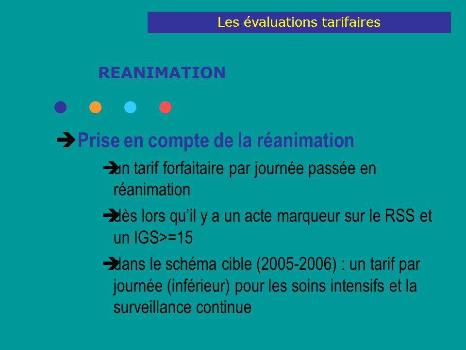 REANIMATION Prise en compte de la réanimation un tarif forfaitaire par journée passée en réanimation dès lors quil y a un acte marqueur sur le RSS et un IGS>=15 dans le schéma cible (2005-2006) : un tarif par journée (inférieur) pour les soins intensifs et la surveillance continue Les évaluations tarifaires