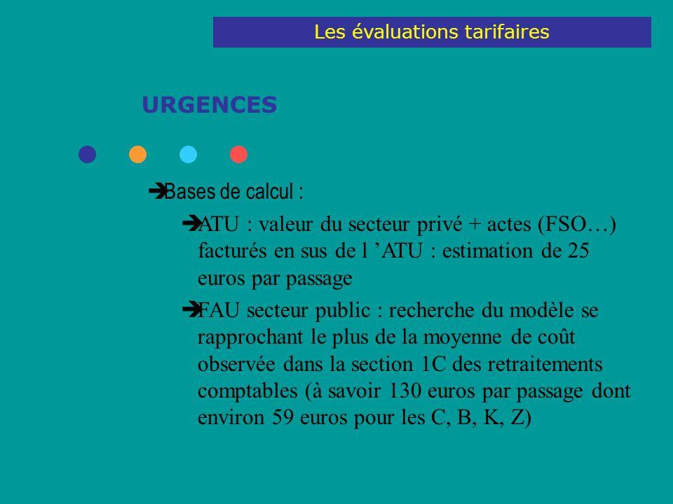 URGENCES Bases de calcul : ATU : valeur du secteur privé + actes (FSO…) facturés en sus de l ATU : estimation de 25 euros par passage FAU secteur publ