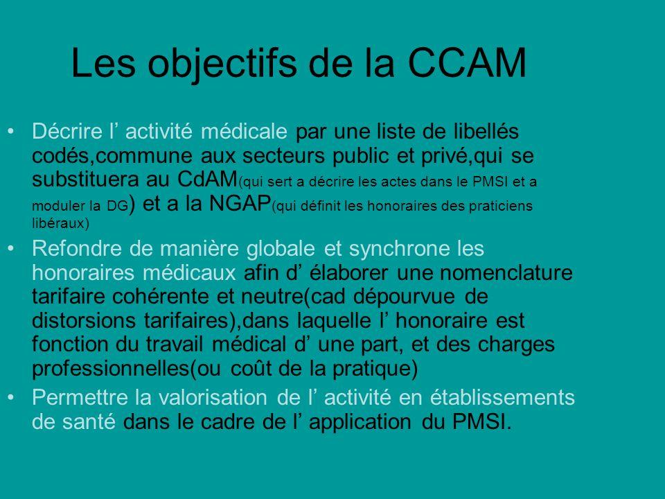 Les objectifs de la CCAM Décrire l activité médicale par une liste de libellés codés,commune aux secteurs public et privé,qui se substituera au CdAM (