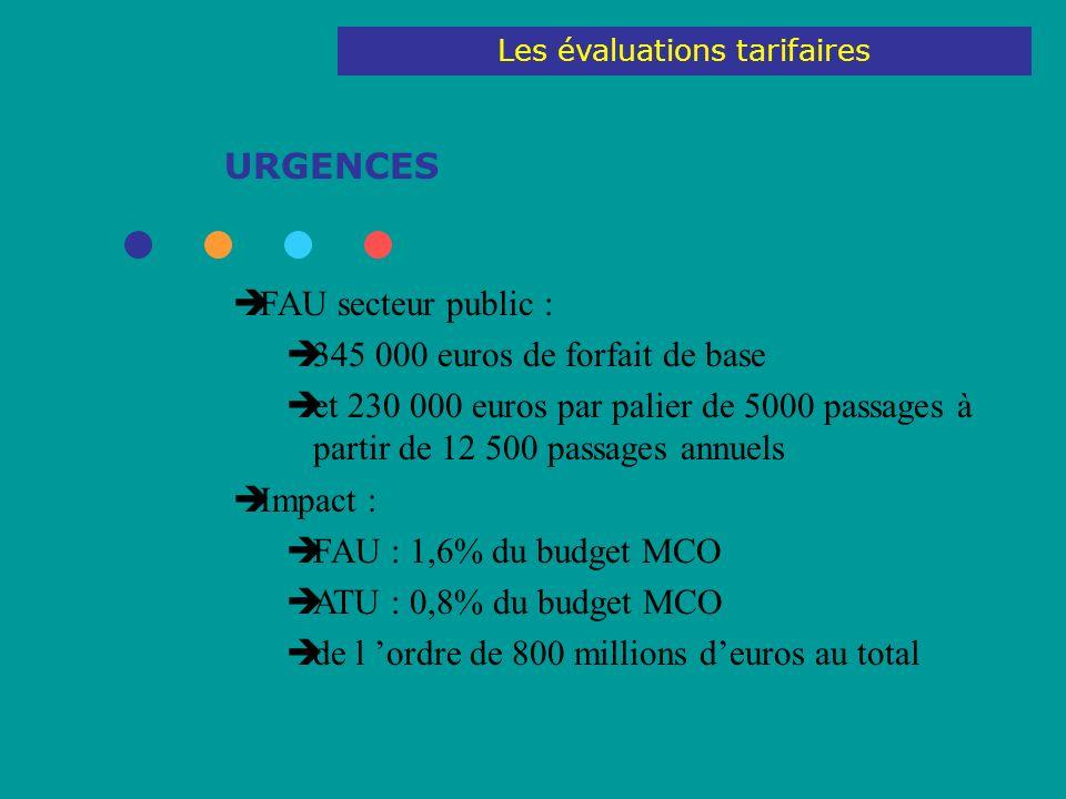 URGENCES FAU secteur public : 345 000 euros de forfait de base et 230 000 euros par palier de 5000 passages à partir de 12 500 passages annuels Impact