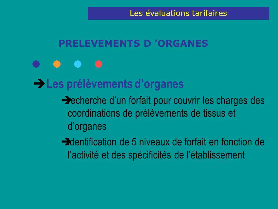 PRELEVEMENTS D ORGANES Les prélèvements dorganes recherche dun forfait pour couvrir les charges des coordinations de prélèvements de tissus et dorgane