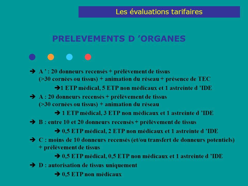 PRELEVEMENTS D ORGANES A : 20 donneurs recensés + prélèvement de tissus (>30 cornées ou tissus) + animation du réseau + présence de TEC 1 ETP médical, 5 ETP non médicaux et 1 astreinte d IDE A : 20 donneurs recensés + prélèvement de tissus (>30 cornées ou tissus) + animation du réseau 1 ETP médical, 3 ETP non médicaux et 1 astreinte d IDE B : entre 10 et 20 donneurs recensés + prélèvement de tissus 0,5 ETP médical, 2 ETP non médicaux et 1 astreinte d IDE C : moins de 10 donneurs recensés (et/ou transfert de donneurs potentiels) + prélèvement de tissus 0,5 ETP médical, 0,5 ETP non médicaux et 1 astreinte d IDE D : autorisation de tissus uniquement 0,5 ETP non médicaux Les évaluations tarifaires