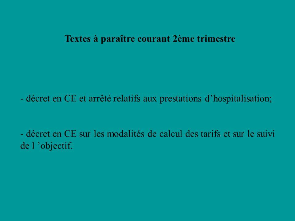 Textes à paraître courant 2ème trimestre - décret en CE et arrêté relatifs aux prestations dhospitalisation; - décret en CE sur les modalités de calcul des tarifs et sur le suivi de l objectif.