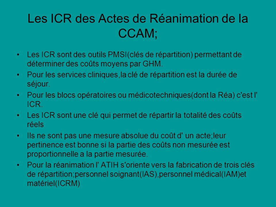 Les ICR des Actes de Réanimation de la CCAM; Les ICR sont des outils PMSI(clés de répartition) permettant de déterminer des coûts moyens par GHM. Pour