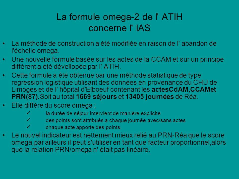 La formule omega-2 de l' ATIH concerne l' IAS La méthode de construction a été modifiée en raison de l' abandon de l'échelle omega. Une nouvelle formu