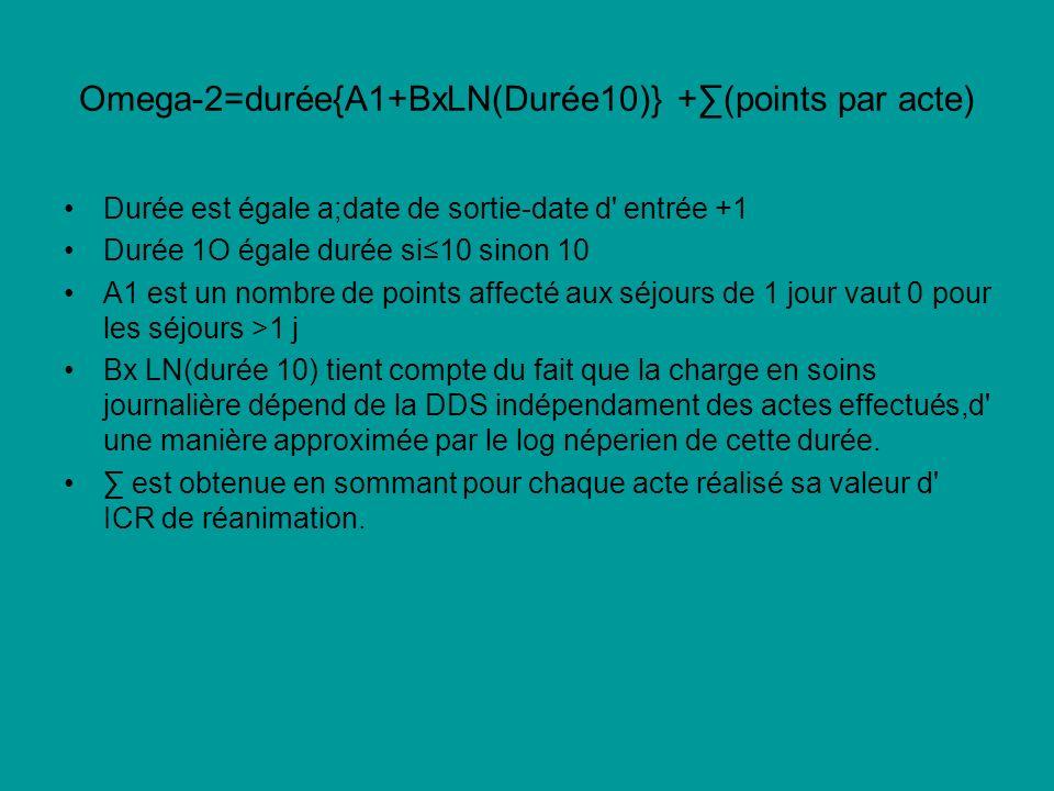 Omega-2=durée{A1+BxLN(Durée10)} +(points par acte) Durée est égale a;date de sortie-date d' entrée +1 Durée 1O égale durée si10 sinon 10 A1 est un nom