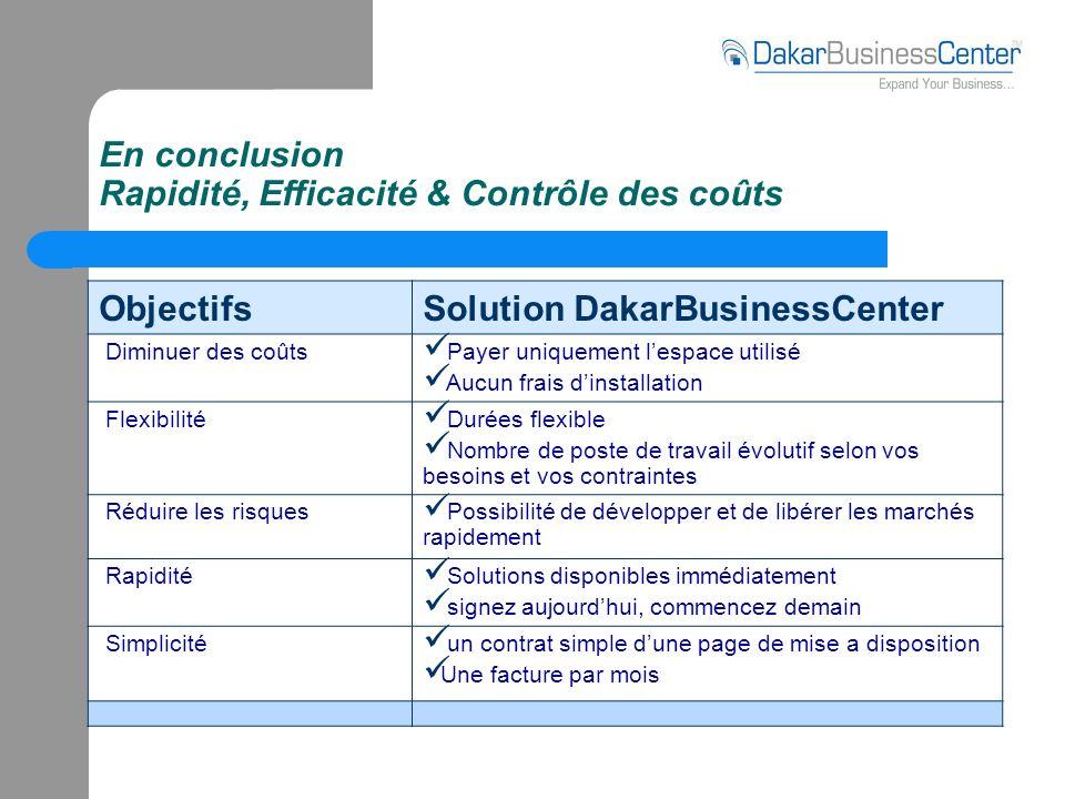 ObjectifsSolution DakarBusinessCenter Diminuer des coûts Payer uniquement lespace utilisé Aucun frais dinstallation Flexibilité Durées flexible Nombre
