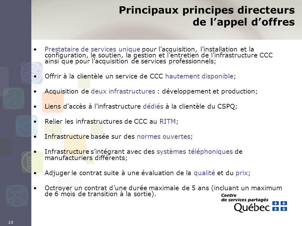 15 Principaux principes directeurs de lappel doffres Prestataire de services unique pour lacquisition, linstallation et la configuration, le soutien,